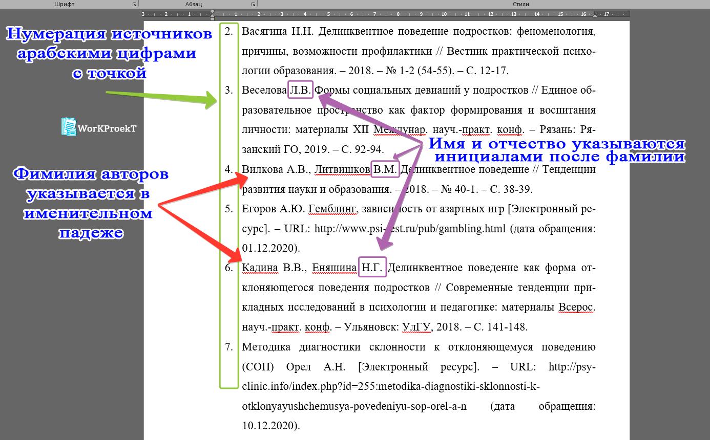 Нумерация источников в списке литературы, фамилия и инициалы авторов проектной работы