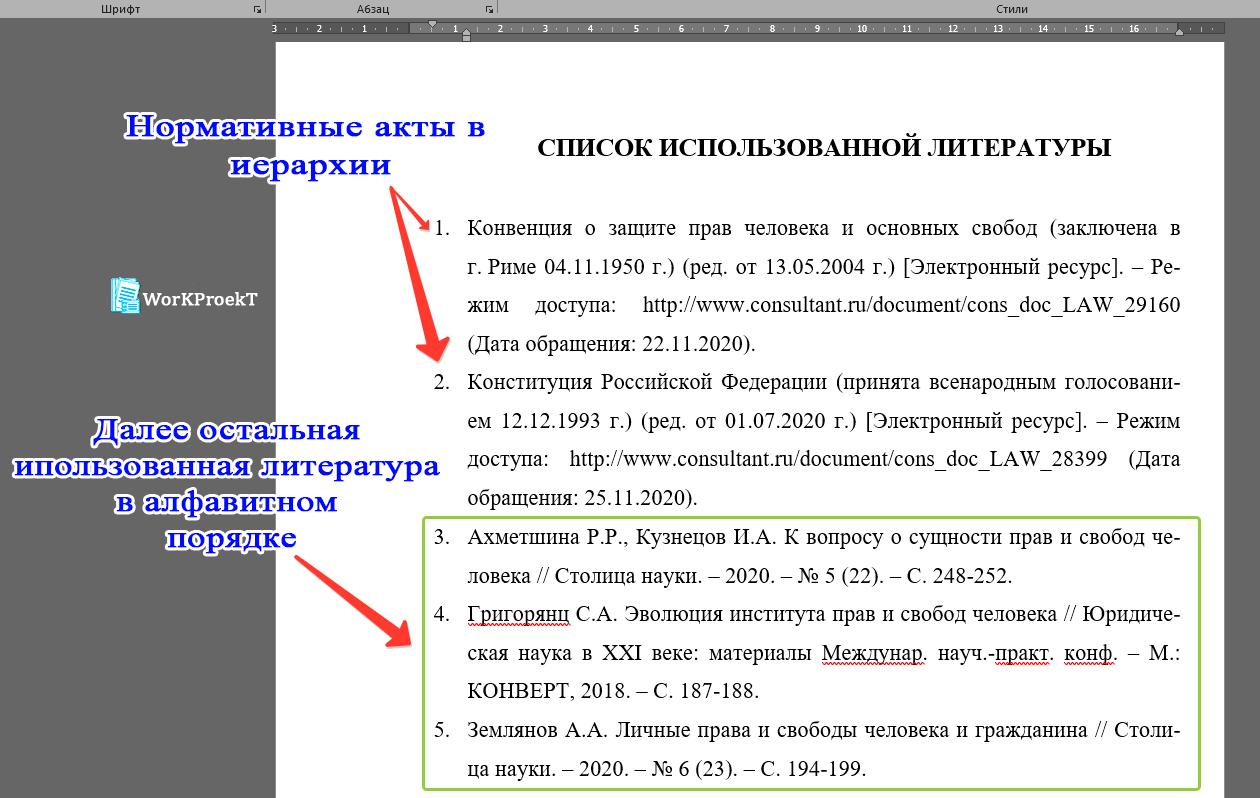 Структурирование источников в списке литературы проектной работы