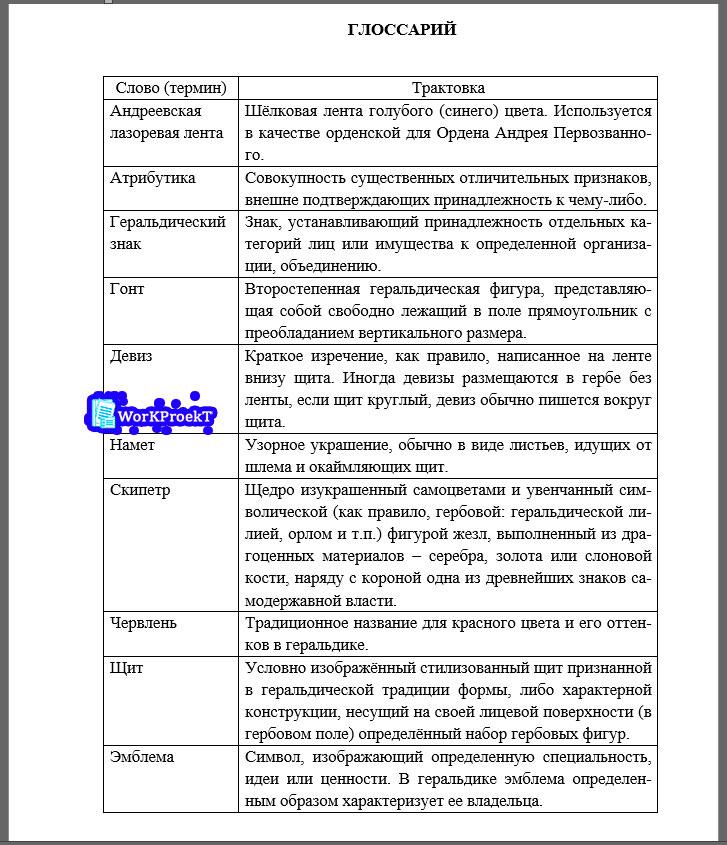 Пример глоссария по теме Геральдика городов России