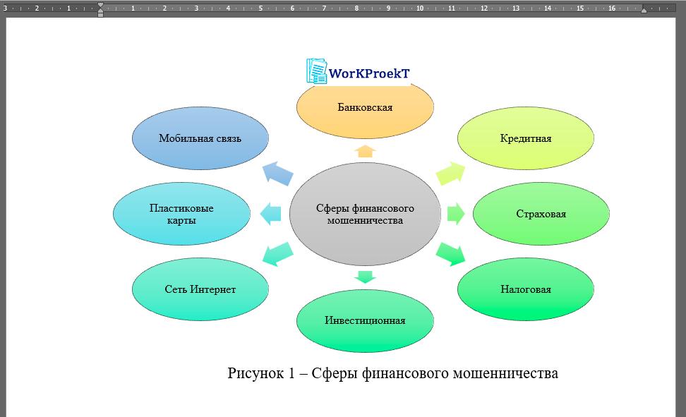 Пример использования рисунков в теоретической главе проекта