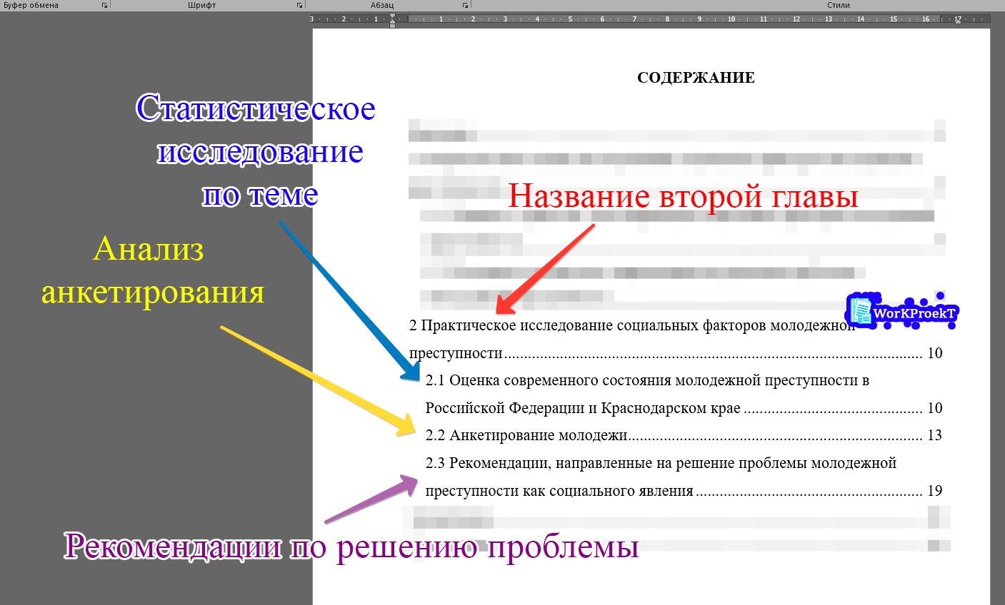 Примерная структура практической главы проектной (исследовательской) работы