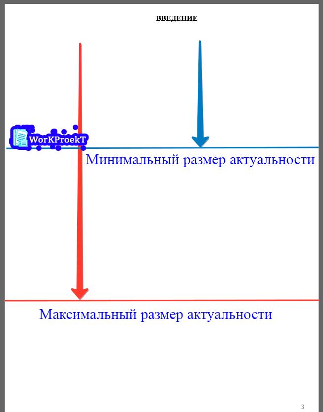 Размер актуальности вводной части проектной работы