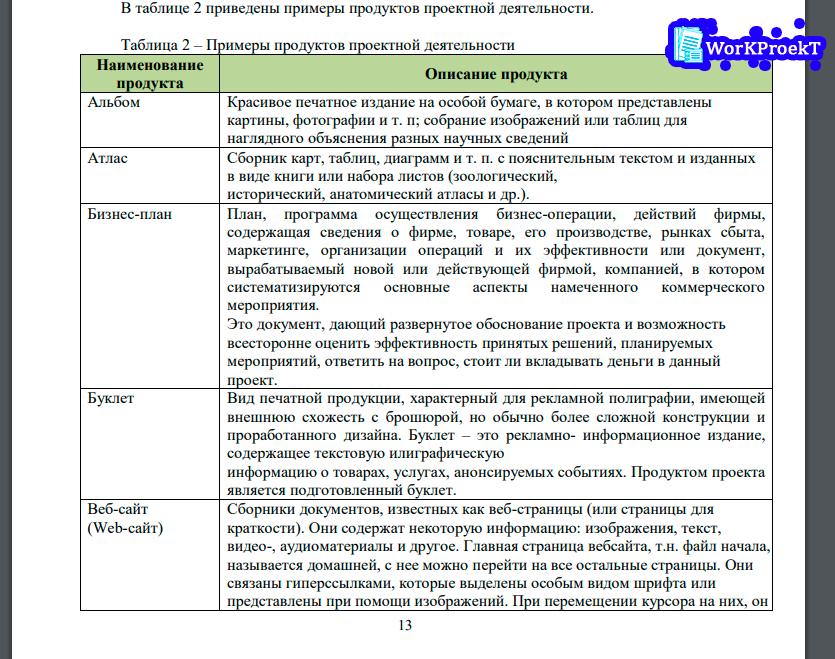 Пример продуктов проектной деятельности в положении