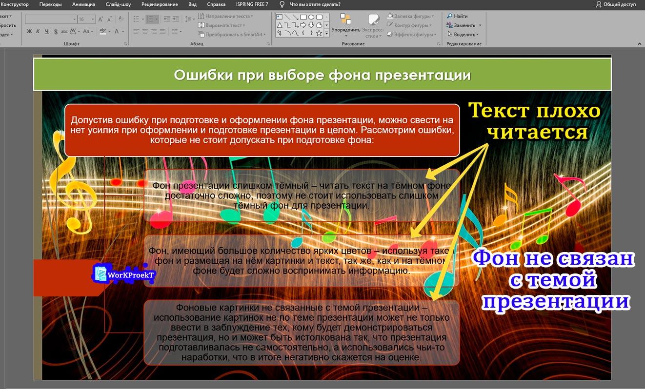 Возможные ошибки при подготовке фона презентации