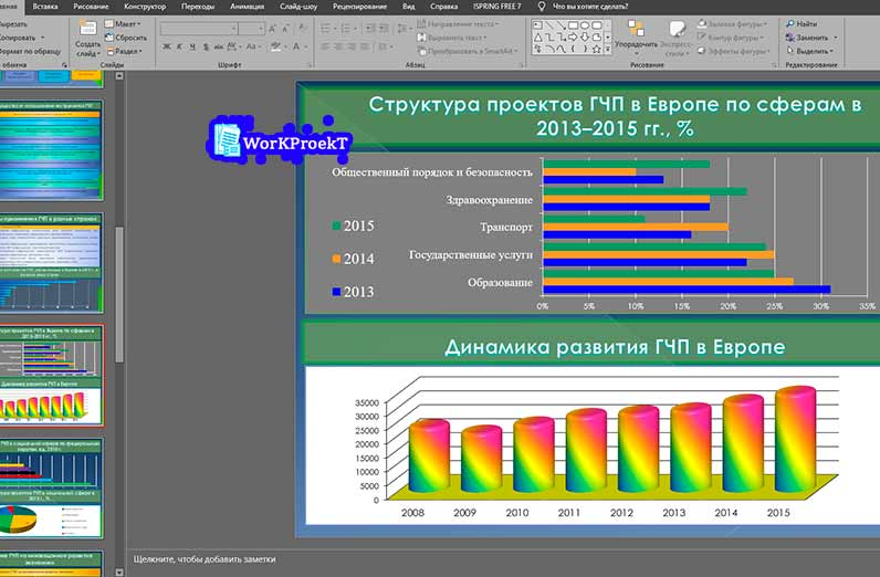 Как правильно оформить слайды с основной информацией